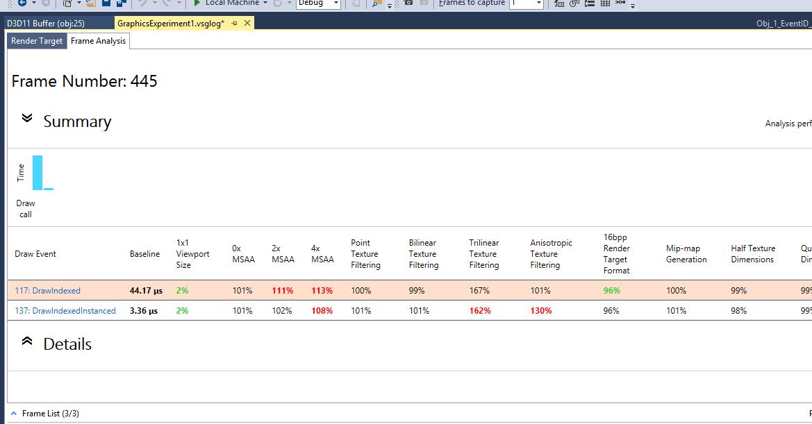 GPU profiling in Visual Studio 2013 Update 2